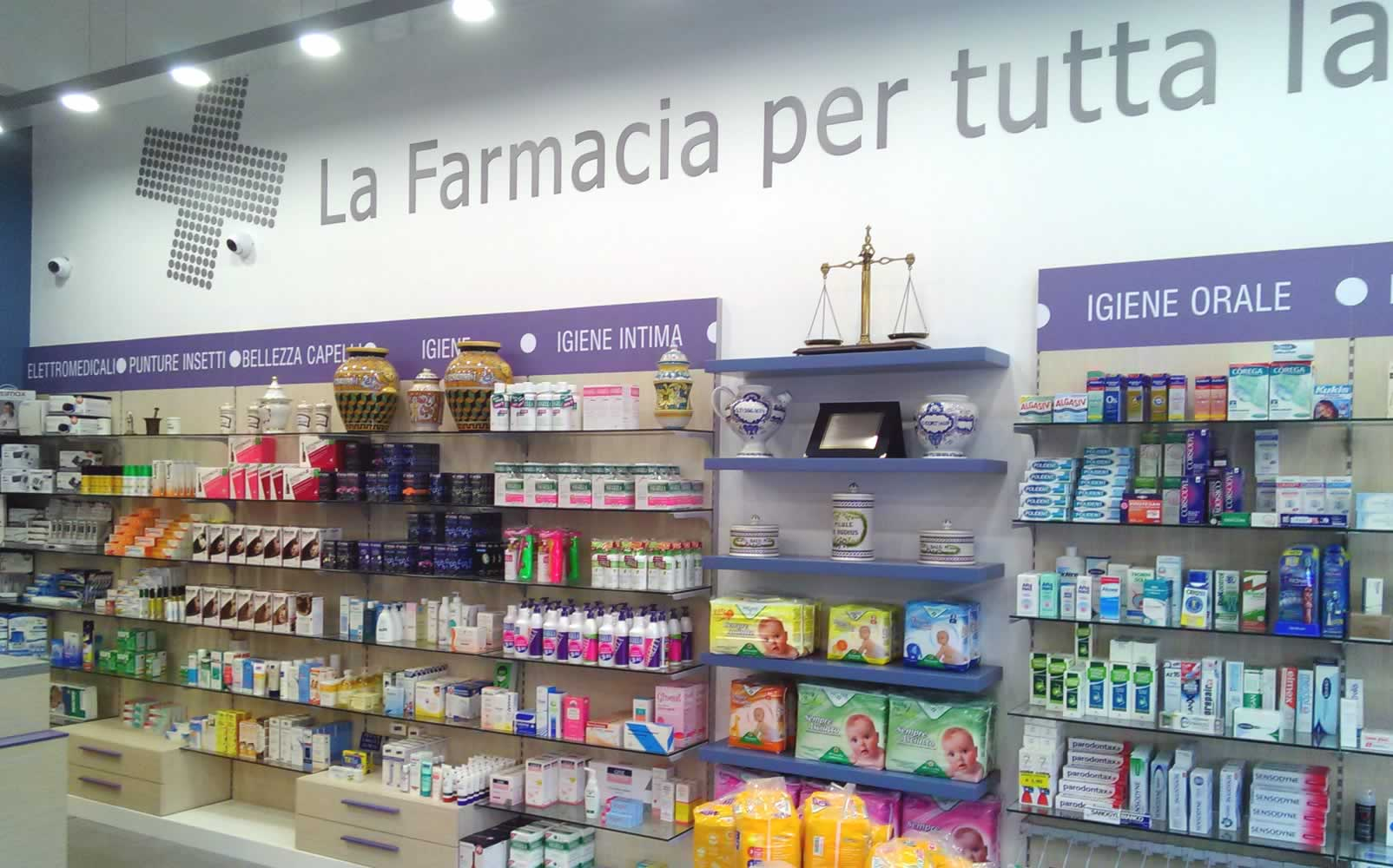 Marketing in farmacia